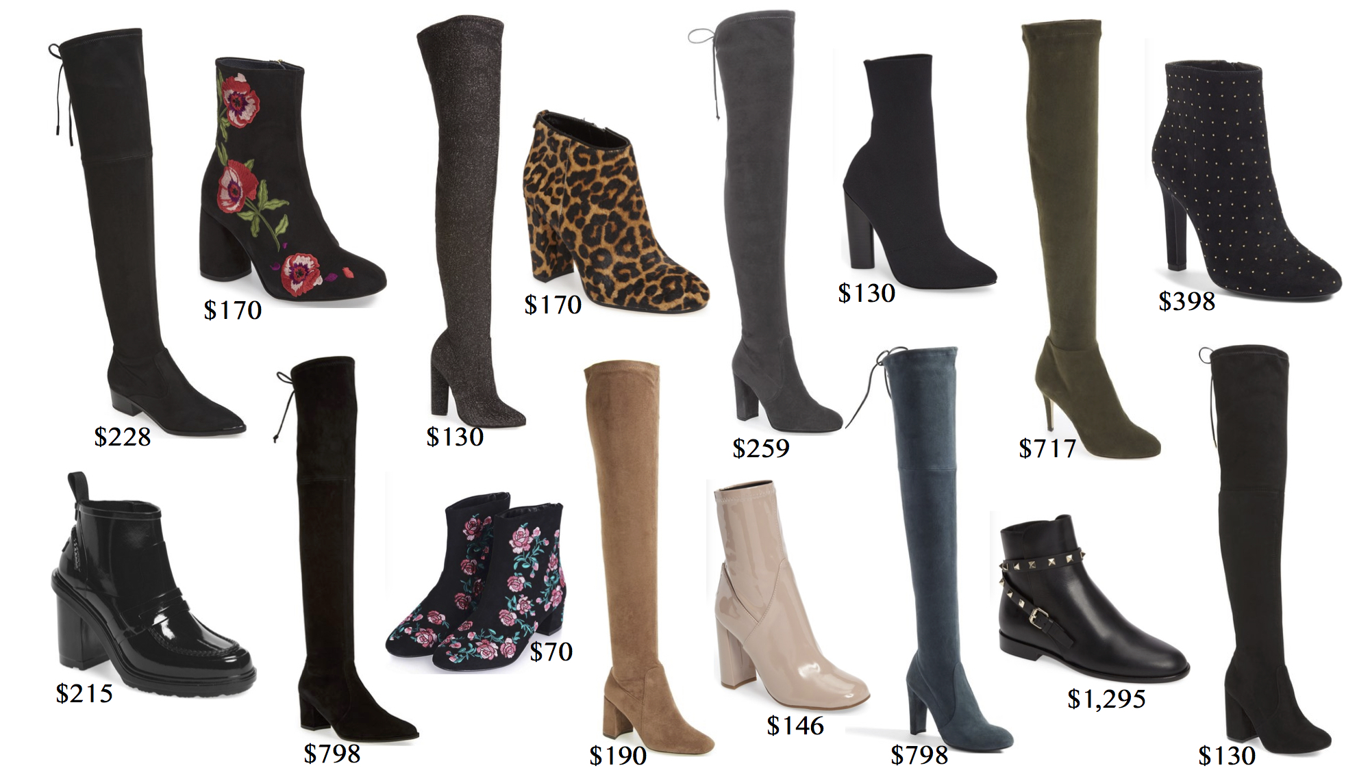 Winter Boots Roundup